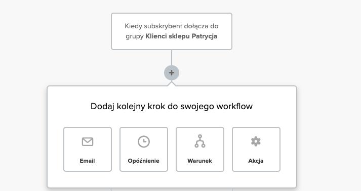 tworzenie automatyzacji w mailerlite, nowe kroki w workflow