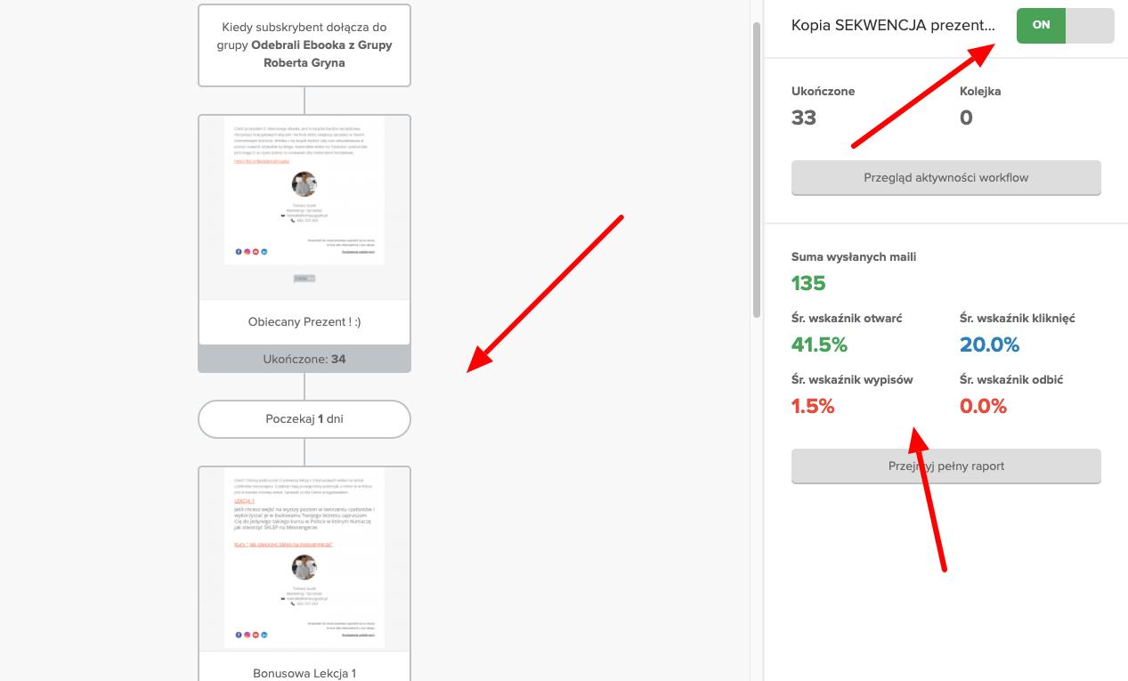 automatyzacja e-mailowa mailerlite ścieżka klienta
