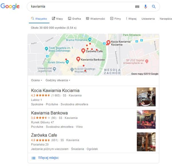 lokalne wyszukanie kawiarni google